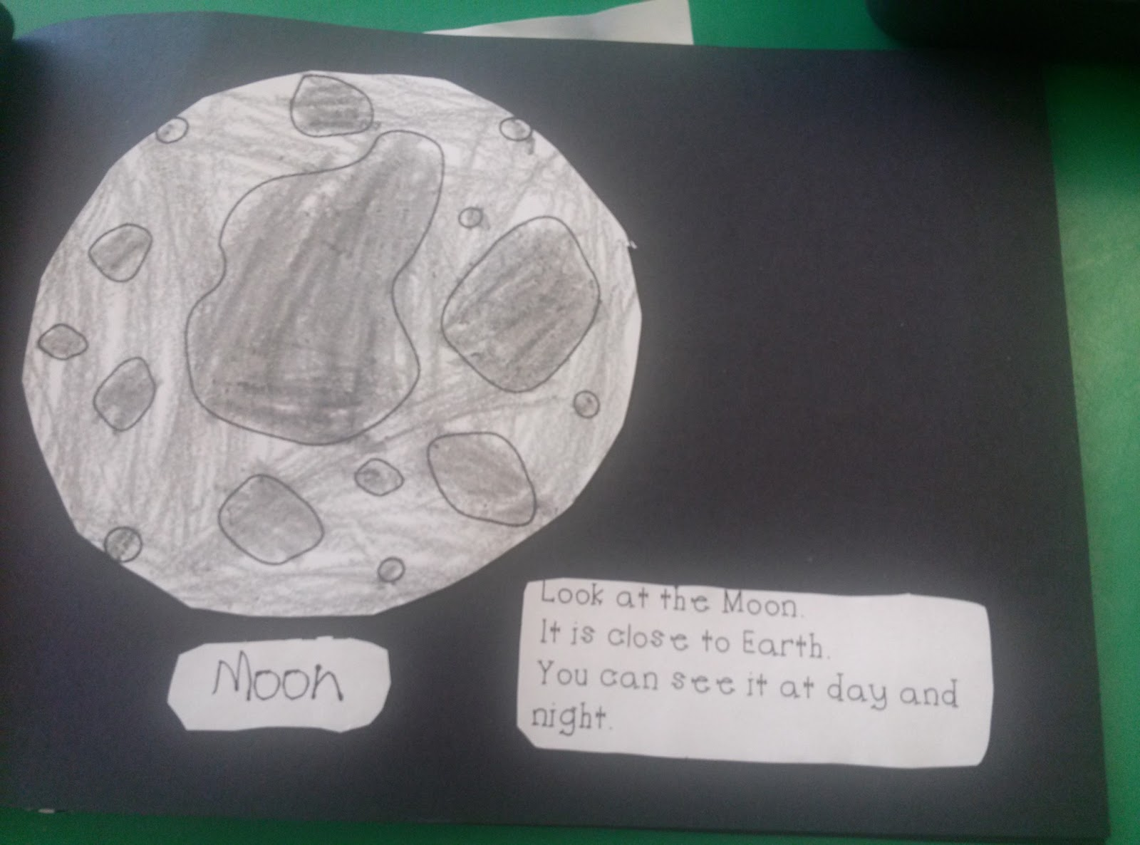 First Grade Is A Treat Earth Moon And Stars
