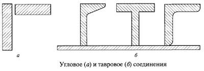 Угловое и тавровое соединения