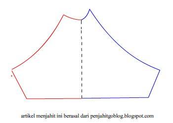 Gambar Pola Lengan Raglan Dan Keterangan Cara Membuatnyatutorial