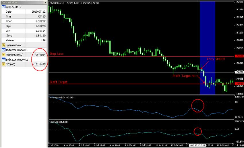 Forex broker gmt 0
