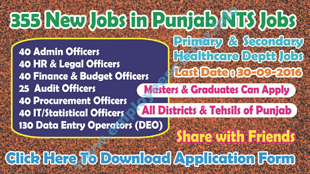 Latest Government Jobs in Punjab