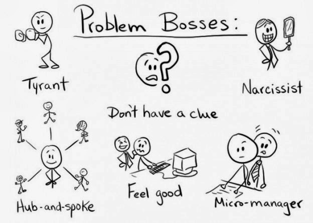 10 Brilliant Tips for Dealing With a Difficult Boss