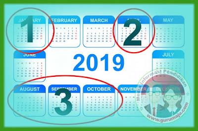 3 Jadwal Penting Tahun 2019 Untuk Para HONORER
