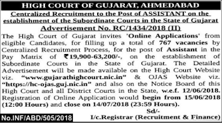 Gujarat High Court Assistant Recruitment Exam Notification 2018 767 Govt Jobs Online Application Form