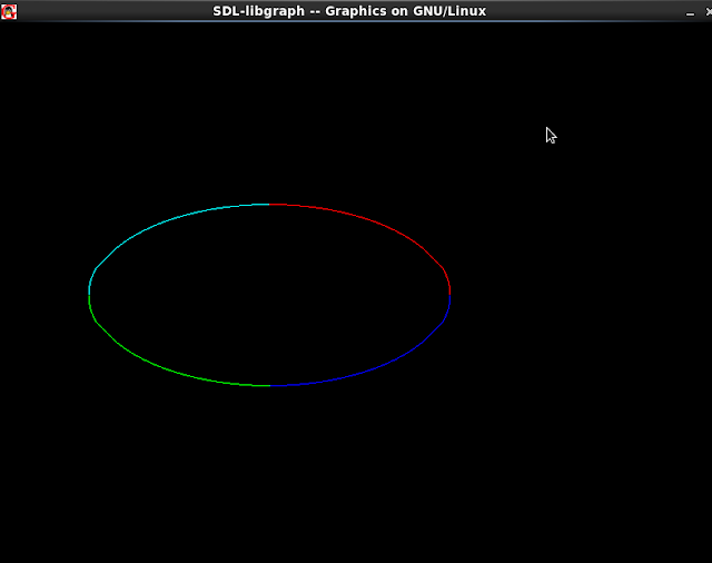 mid point ellipse drawing