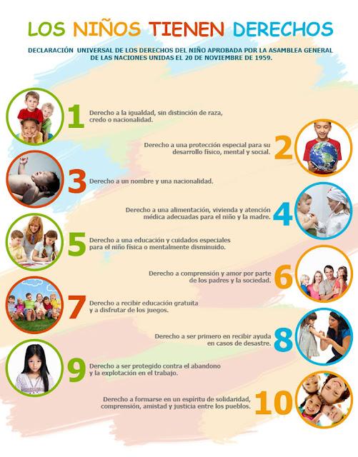 niños-proteccion-familia-derechos-cuba-naciones-unidas-laletracorta-infografia