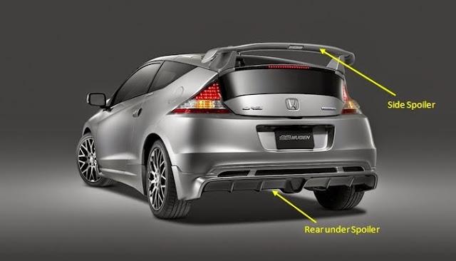 Modifikasi Spoiler Mobil Honda HRV