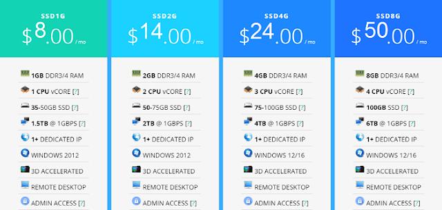 أفضل ويندوز Windows VPS Cheap 1£. سهل الاستخدام و بأسعار رخيصة جدا أطلب واحدا الآن