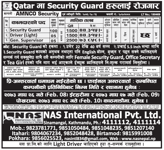 Jobs in Qatar for Nepali, Salary Rs 73,858