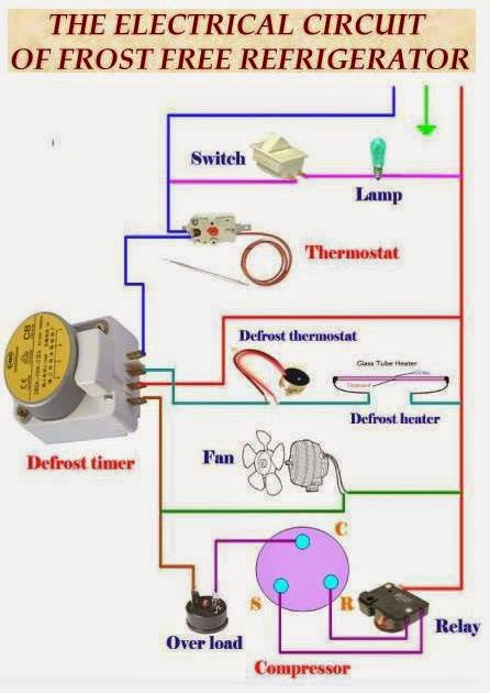 The%2Belectrical%2Bcircuit%2Bof%2Bfrost%2BRefrigerator?resize=446%2C630 basic wiring diagram of refrigerator the best wiring diagram 2017 refrigeration electrical wiring diagrams at n-0.co