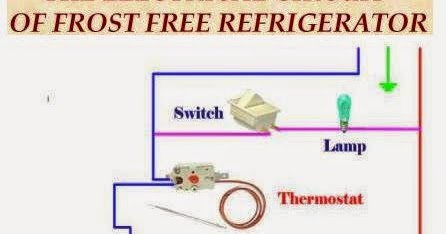 Refrigerator Electrical Circuit - Circuit Diagram Images on