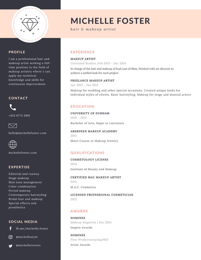 Menjual Diri melalui Resume atau CV yang Menarik - sekarungopini