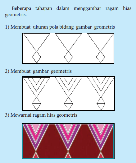 85+ Gambar Ragam Geometris HD
