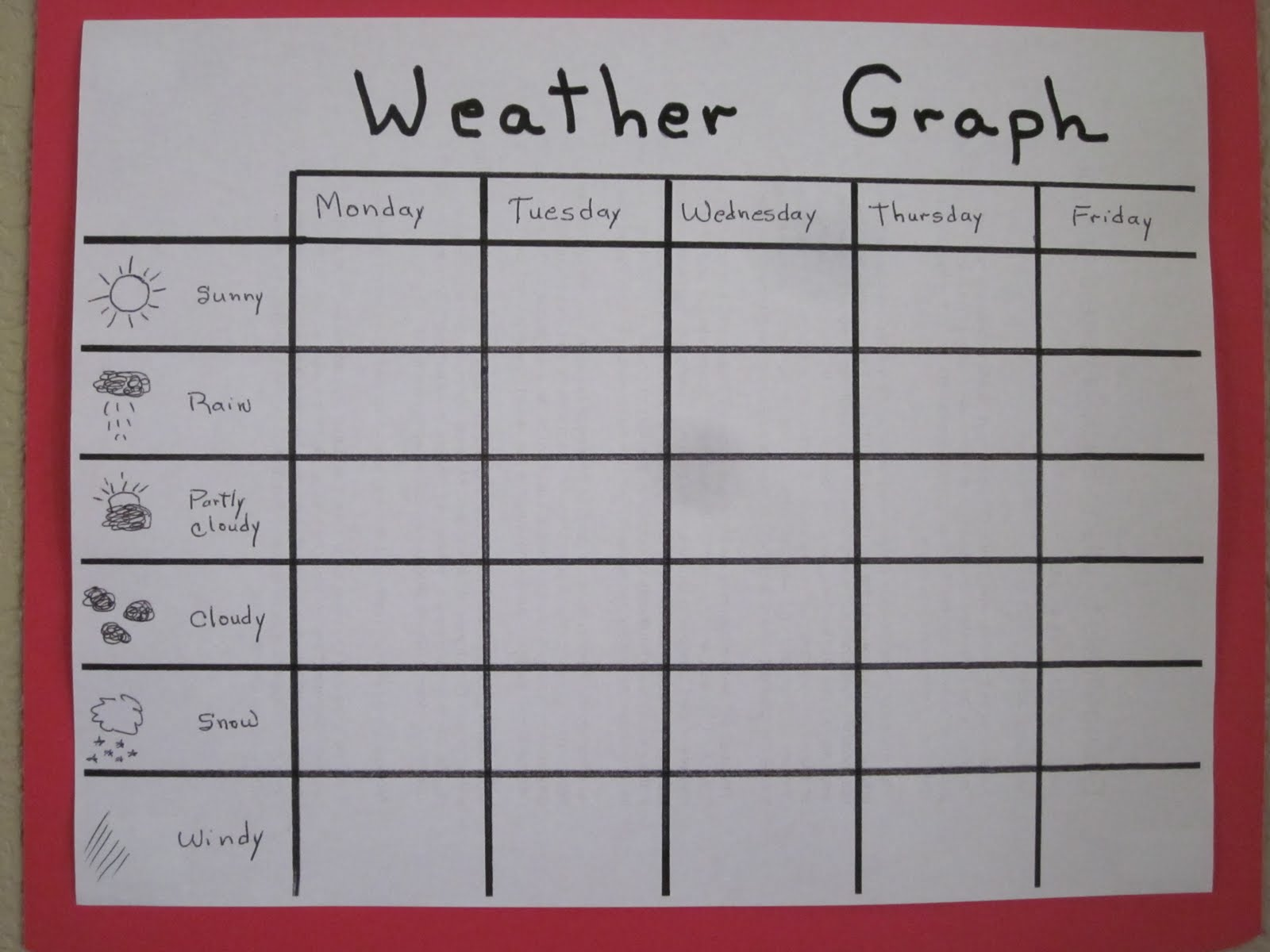 Kindergarten Homeschool Ideas Weather Graph