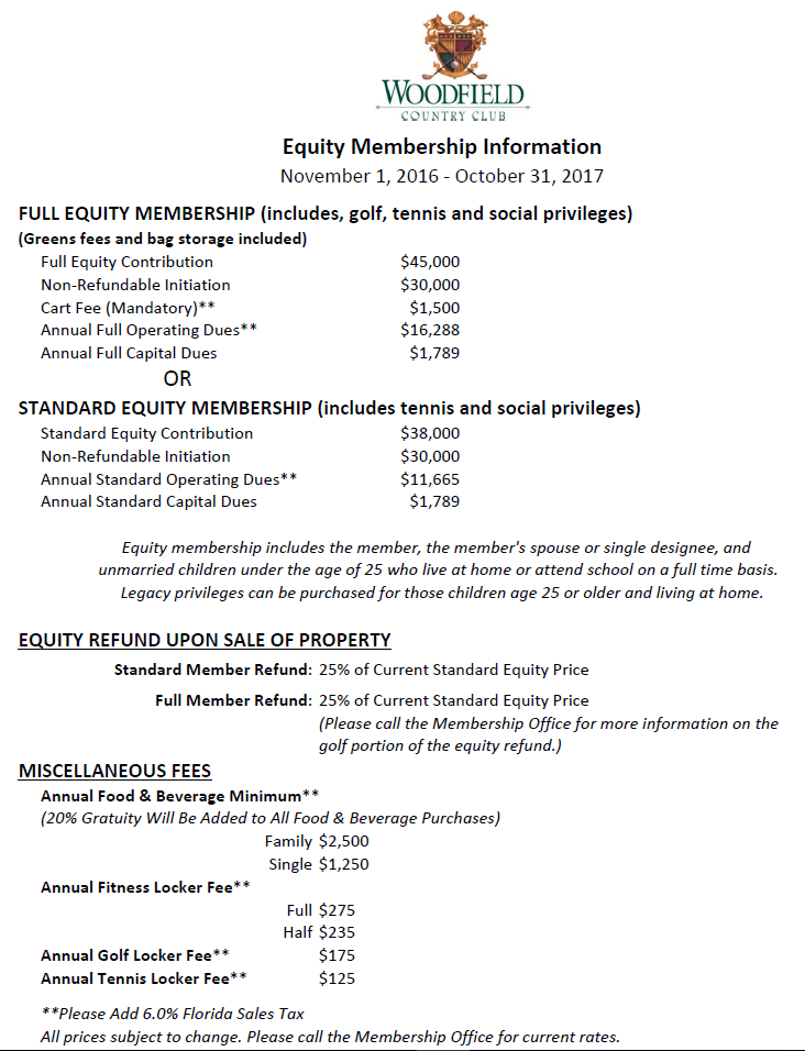 Brookline Country Club Annual Fees