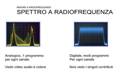 frequenze radiomicrofoni