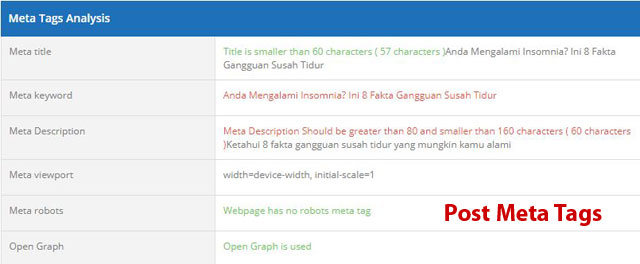 post meta tags