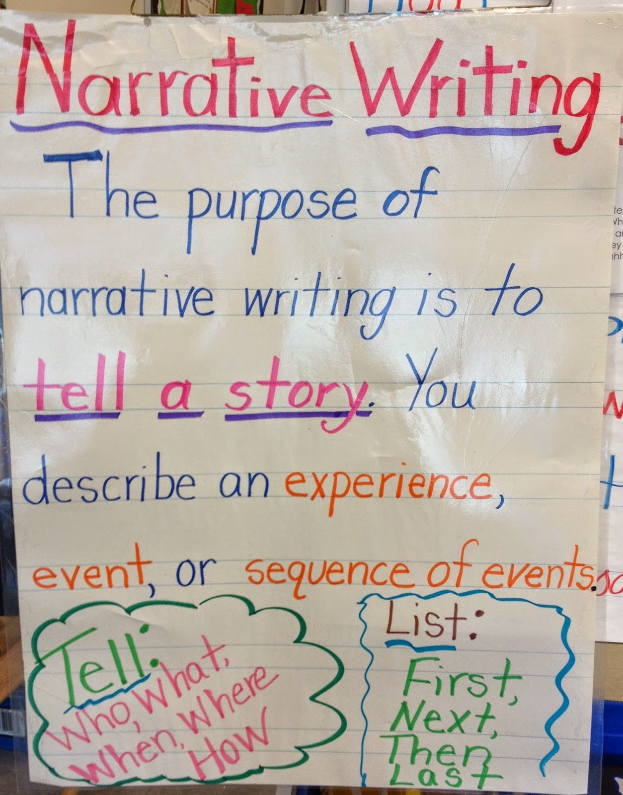 A First For Everything Narrative Writing Place Value