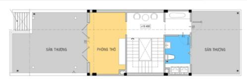 Báo giá xây dựng nhà trọn gói tại tphcm