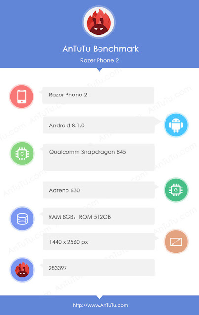 Antutu Razer 2 Hadir dengan Layar QHD, Snapdragon 845, RAM 8GB, dan penyimpanan 512 GB