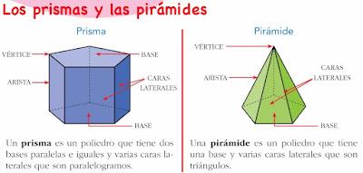 Resultado de imagen de las piramides y los prismas