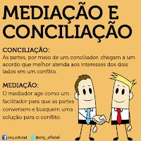 Resultado de imagem para Entenda a diferença entre Conciliadores e Mediadores