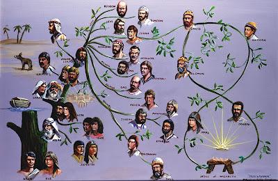 Resultado de imagen para genealogia de jesus animado