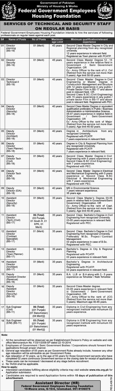 Federal Govt Employees Housing Foundation Jobs 2019 Ads No 1