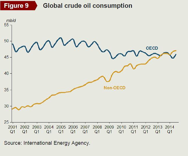 Stabilt oljepris infor opecmote