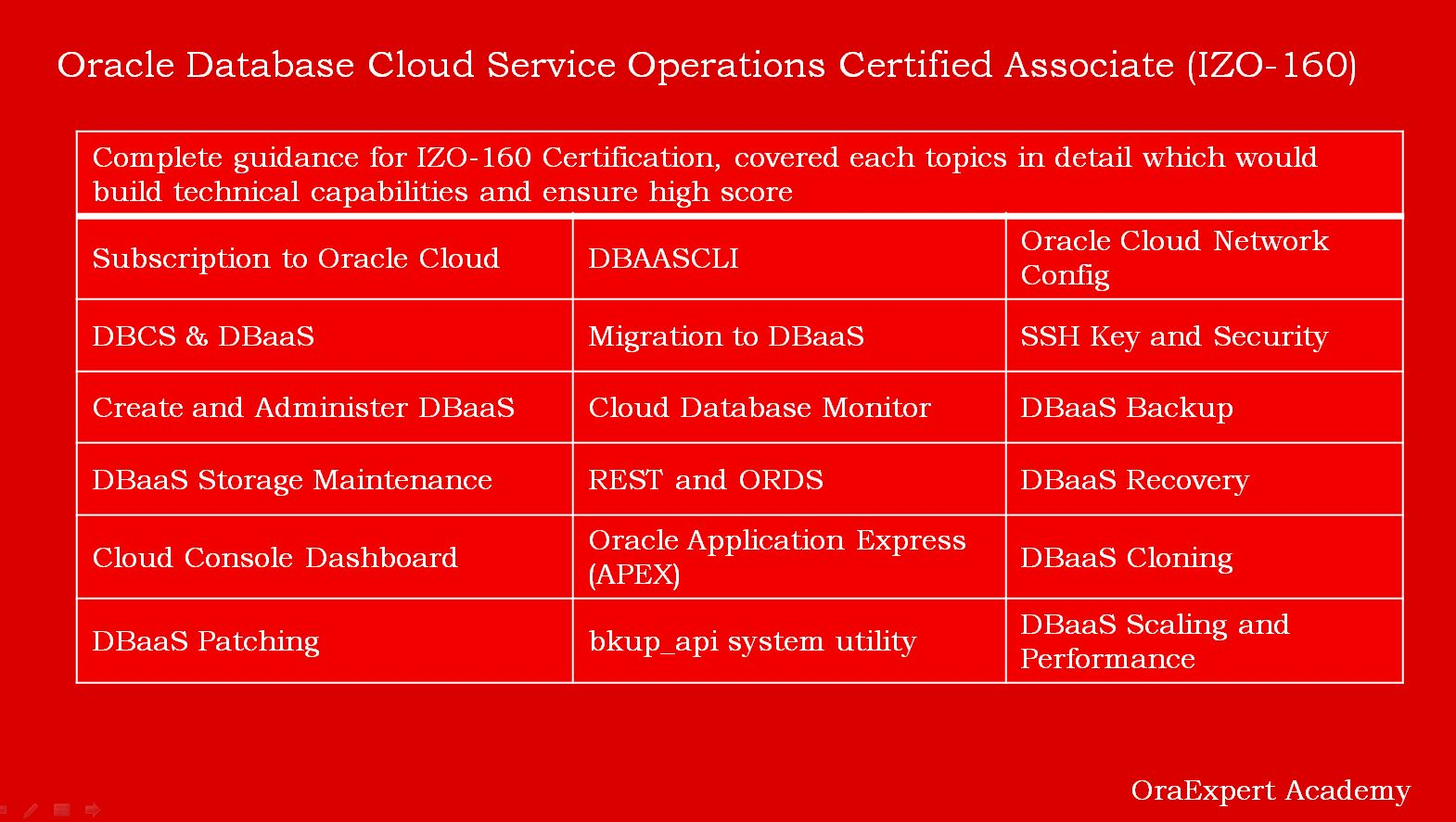Oracle Database Cloud Service Operations Certified Associate Izo