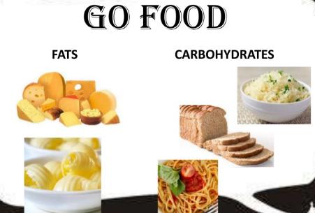 GO FOOD dari Gojek