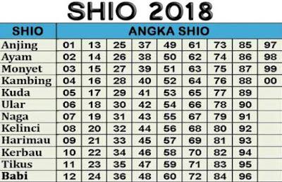 1060+ Gambar Binatang Shio Togel 2018 HD Terbaru