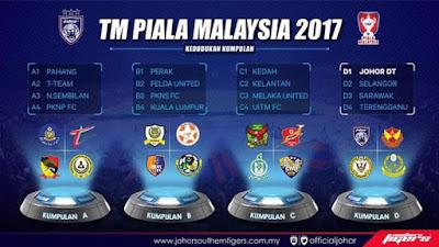 Perebutan 2 Slot Ke Suku Akhir Piala Malaysia 2017