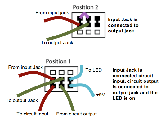 3pdt switch wiring diagram wiring diagrams best coda effects 3pdt and true bypass wiring 3pdt wiring schematic board 3pdt switch wiring diagram