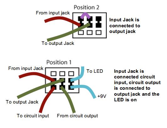 True Bypass Looper Wiring Diagram Track With Measurements Tm Schwabenschamanen De Coda Effects 3pdt And Rh Com