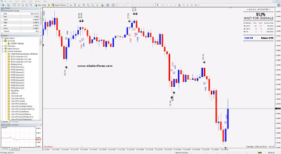 How to trade binary options on mt4