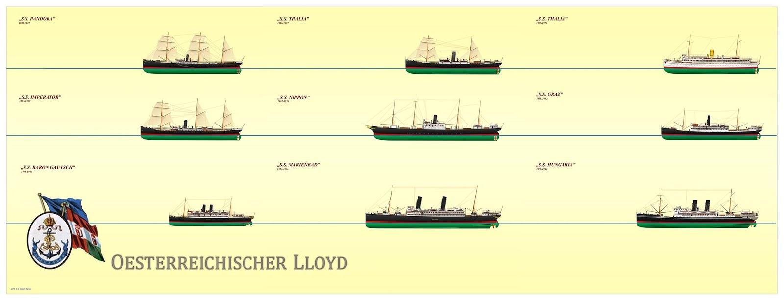 Lloyd Austriaco