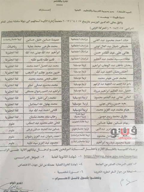 اسماء المعلمين المعارين إلي دولة عمان 2017