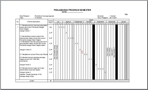 Berikut ini adalah berkas Contoh Format Prota dan Promes SD MI Kurikulum  Contoh Prota Promes SD MI Kurikulum 2013 Revisi 2017