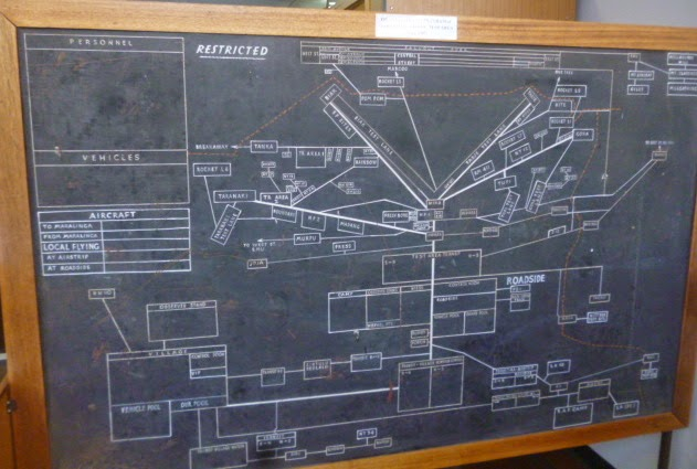 Signal Corps Chart