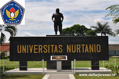 Daftar Fakultas dan Program Studi UNNUR Universitas Nurtanio Bandung