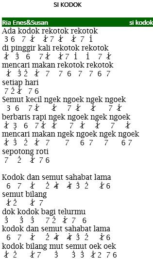 Not Angka Pianika Lagu Si Kodok - Ria Enes feat Susan