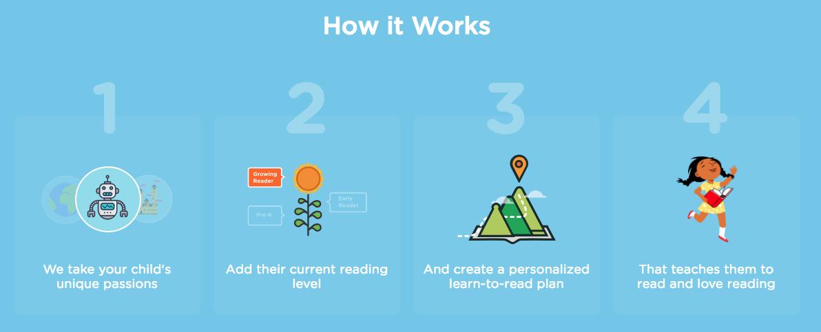 Christine Bedre: FREE Reading App for Kids
