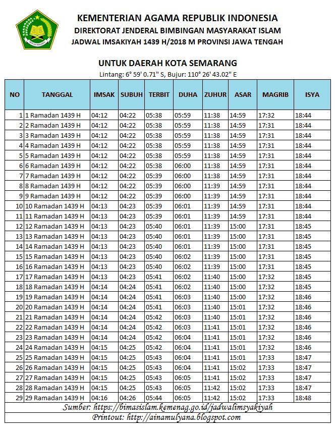 Jadwal Imsakiyah Wilayah Semarang Dan Sekitarnya