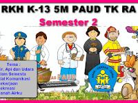 Contoh RPPH PAUD Kurikulum 2013 Lengkap Tahun 2017-2018