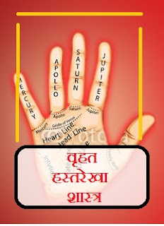 Indian Astrology Books In Hindi Pdf