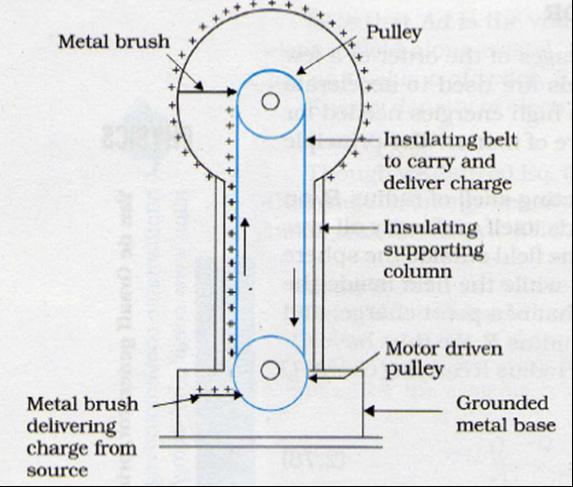 yamaha v star 650 wiring diagram in addition diagram