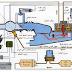 نظام الوقود في السيارات مكوناته وكيف يعمل