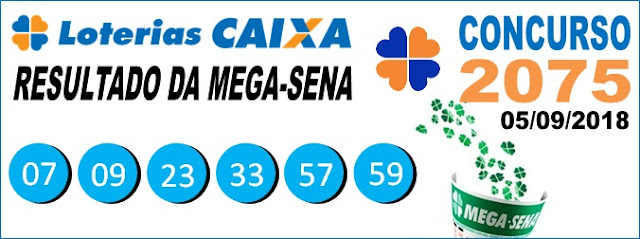 Resultado da Mega Sena concurso 2075 (05/09/2018) ACUMULOU!!! (Imagem: Informe Notícias)