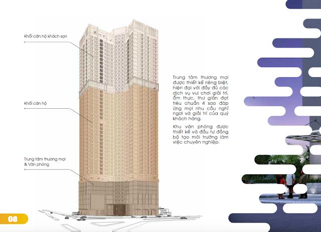 Phân khu chức năng các tầng căn hộ tại Golden Park Tower